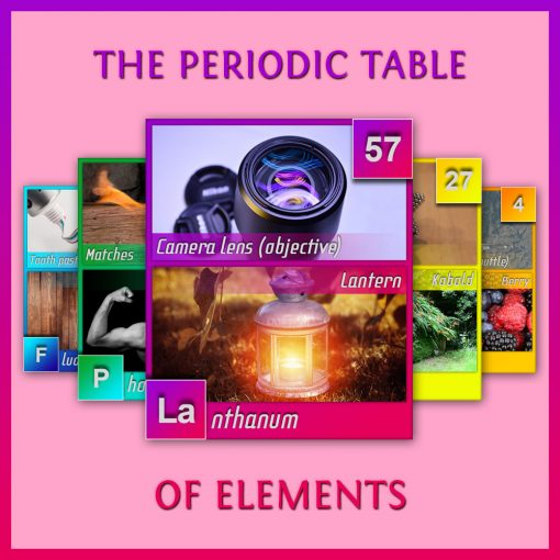Periodic Table Training Cards